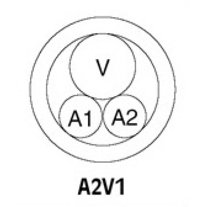 Комбинированный кабель Canare A2V1