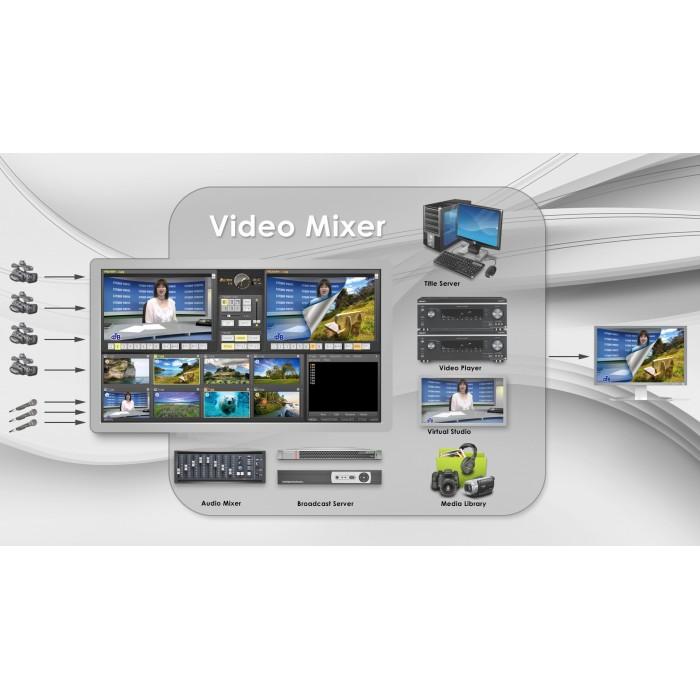 Программная мини ТВ студия AllMix