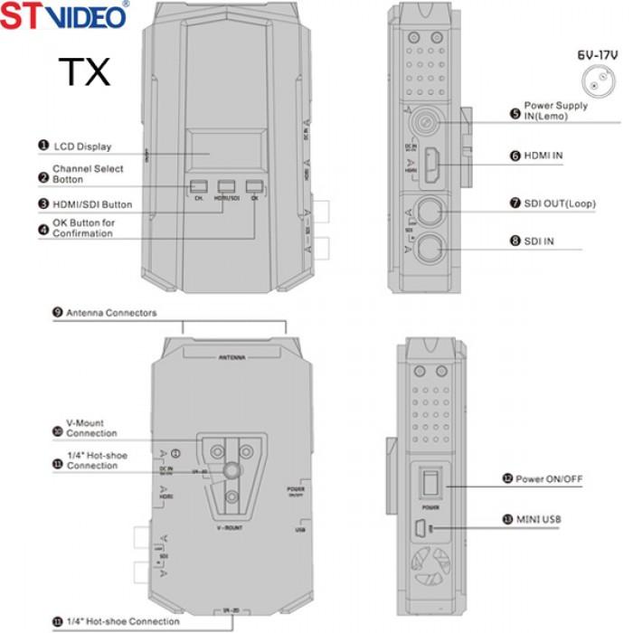 Комплект (приемник передатчик) для беспроводной передачи HD видео