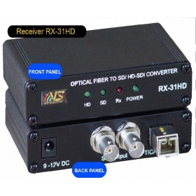 HD/SD-SDI over fiber extender