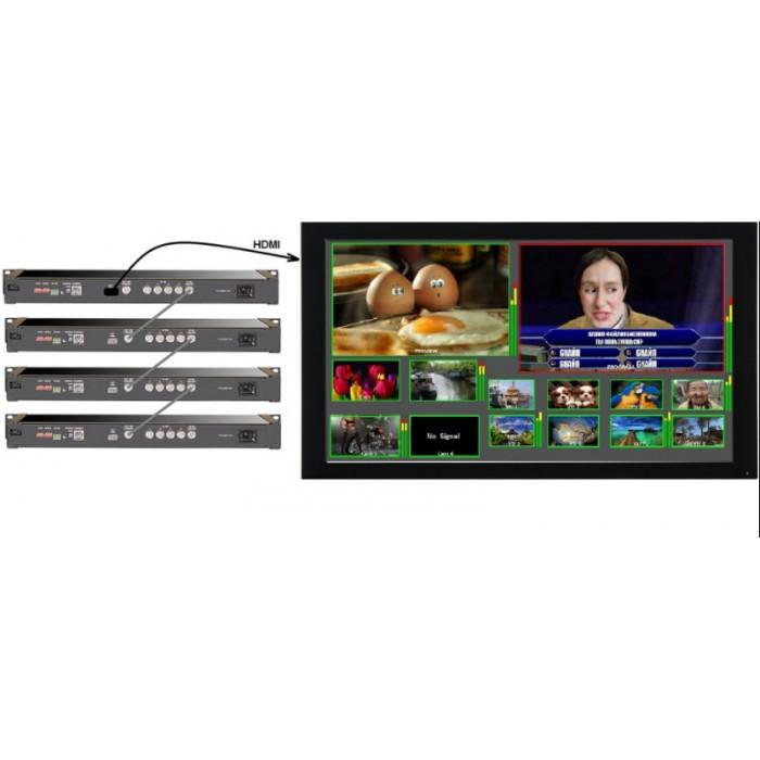 Мультиэкранный процессор Ulysses HD Quad